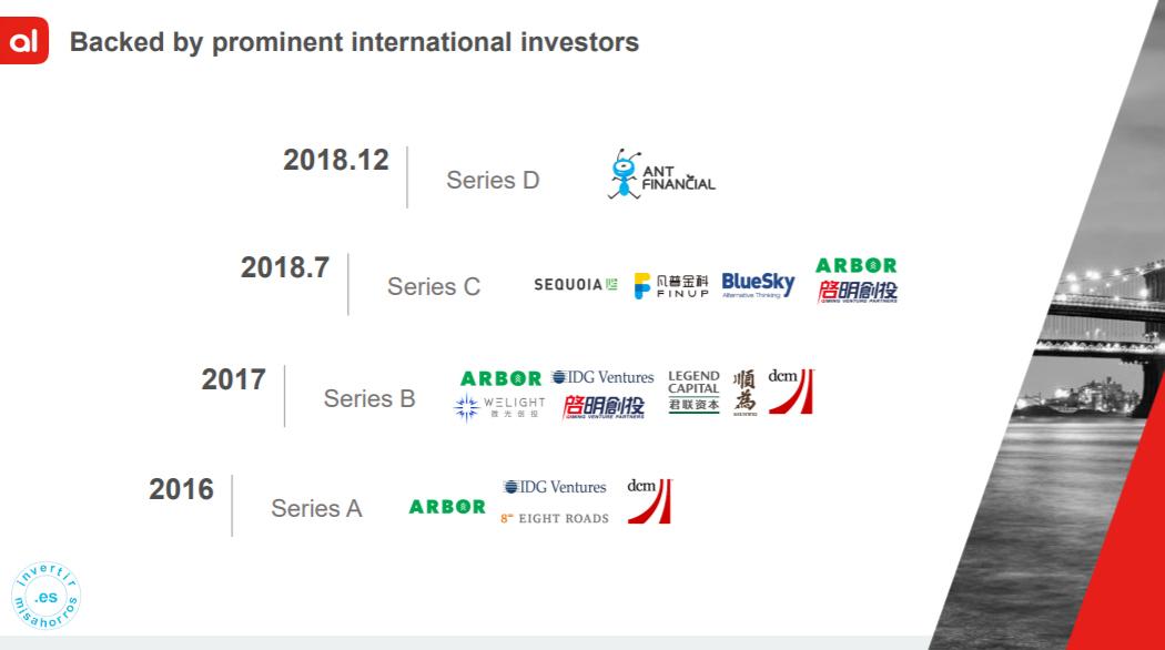 Inversores de Akulaku