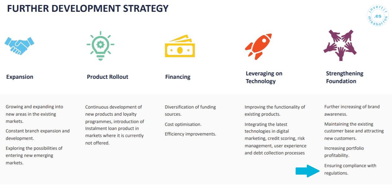 Presentación estrategia Finko